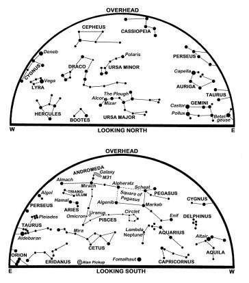The maps show the sky at 21:00 GMT on the 1st, 20:00 on the 16th and 19:00 on the 30th. (Click on map to enlarge)